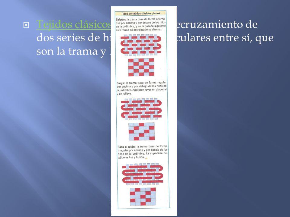 Tejidos clásicos planos: entrecruzamiento de dos series de hilos perpendiculares entre sí, que son la trama y la urdimbre