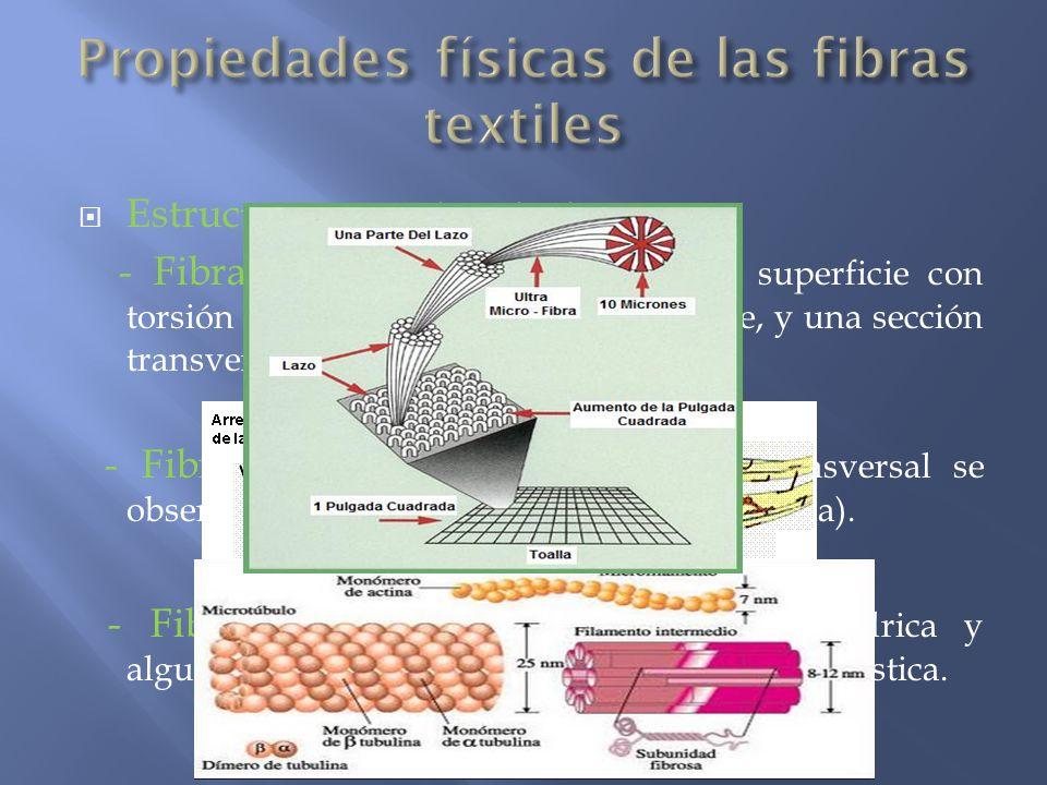 Propiedades físicas de las fibras textiles