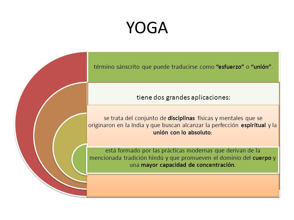 YOGA tiene dos grandes aplicaciones: