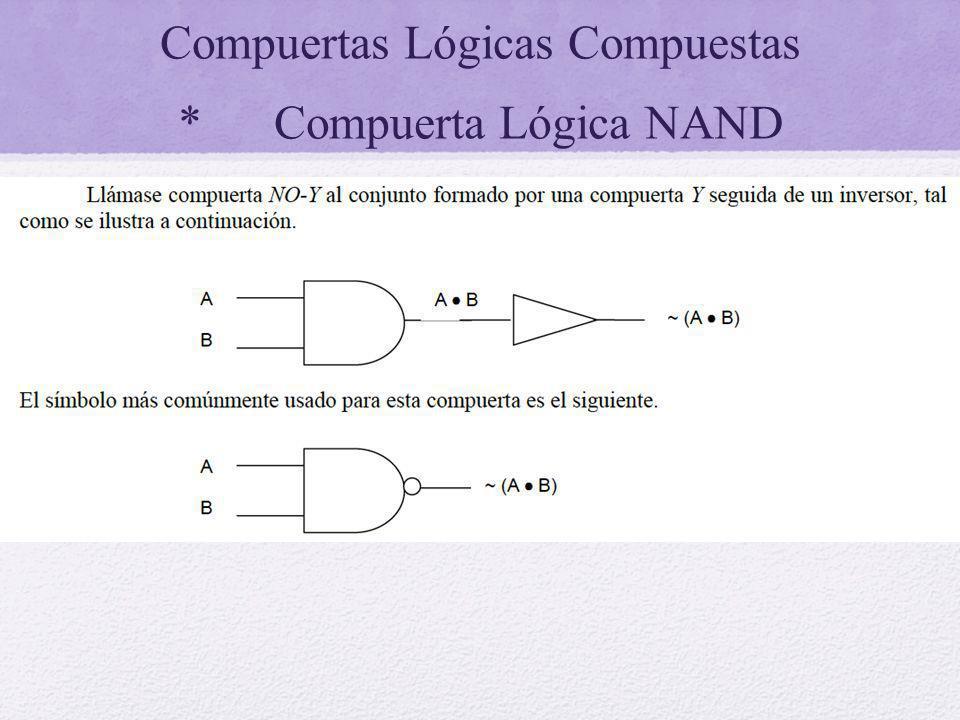 Compuertas Lógicas Compuestas * Compuerta Lógica NAND