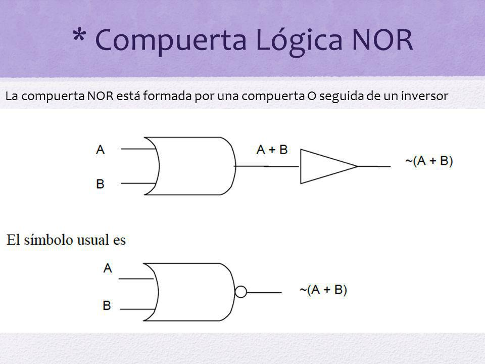 * Compuerta Lógica NOR La compuerta NOR está formada por una compuerta O seguida de un inversor