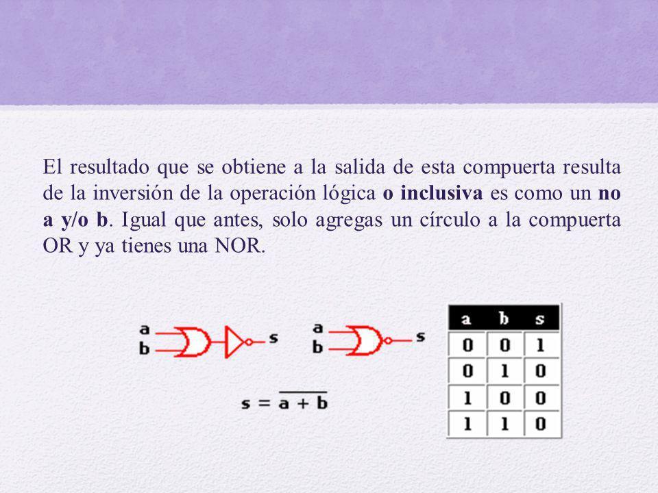 El resultado que se obtiene a la salida de esta compuerta resulta de la inversión de la operación lógica o inclusiva es como un no a y/o b.
