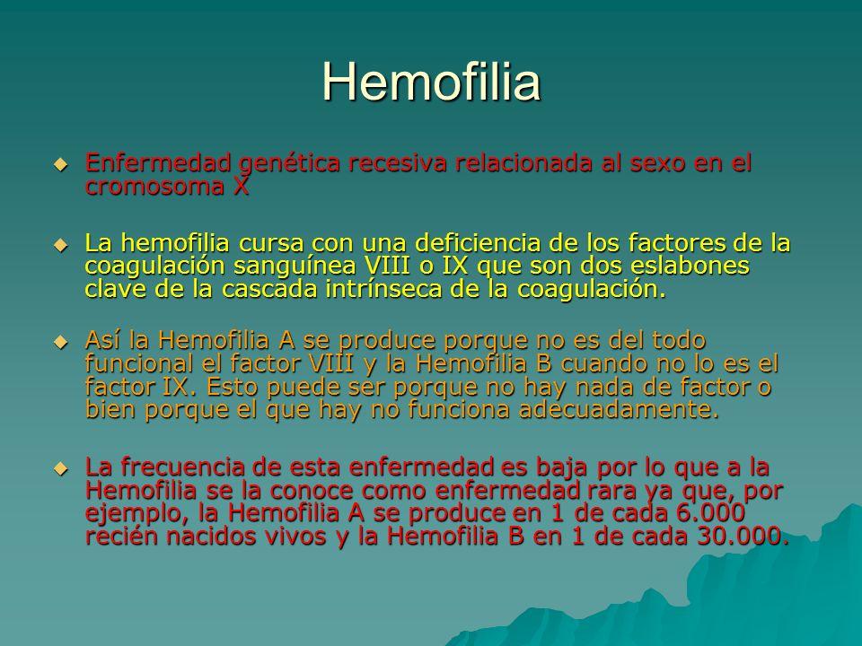 Hemofilia Enfermedad genética recesiva relacionada al sexo en el cromosoma X.