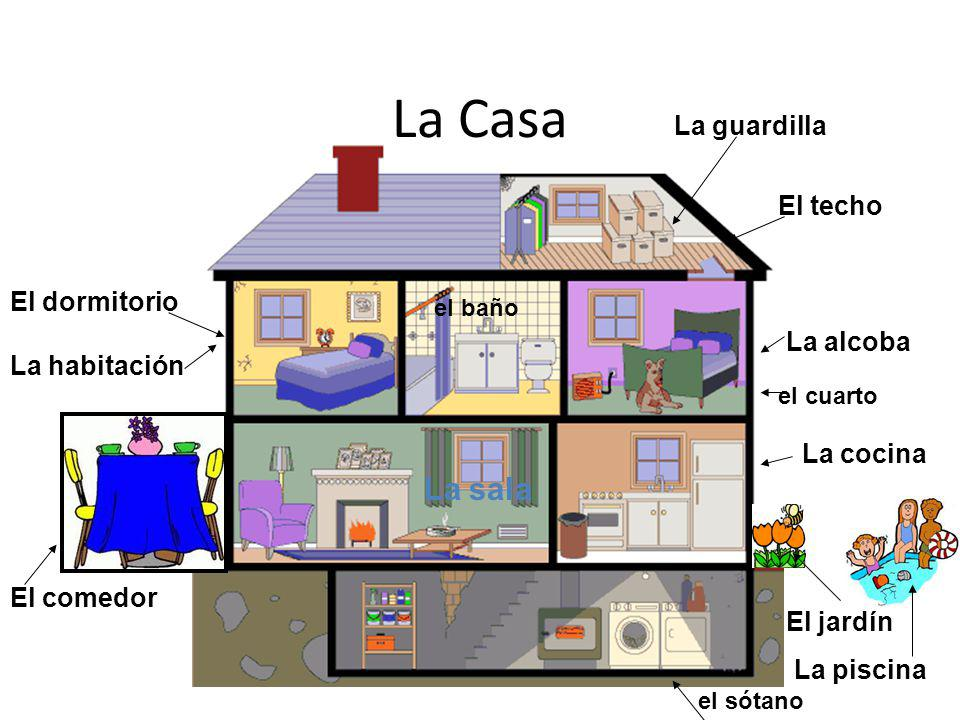 La Casa La guardilla El techo El dormitorio La alcoba La habitación