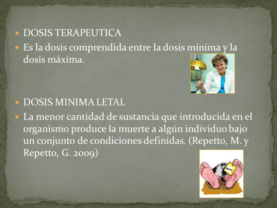DOSIS TERAPEUTICA Es la dosis comprendida entre la dosis mínima y la dosis máxima. DOSIS MINIMA LETAL.