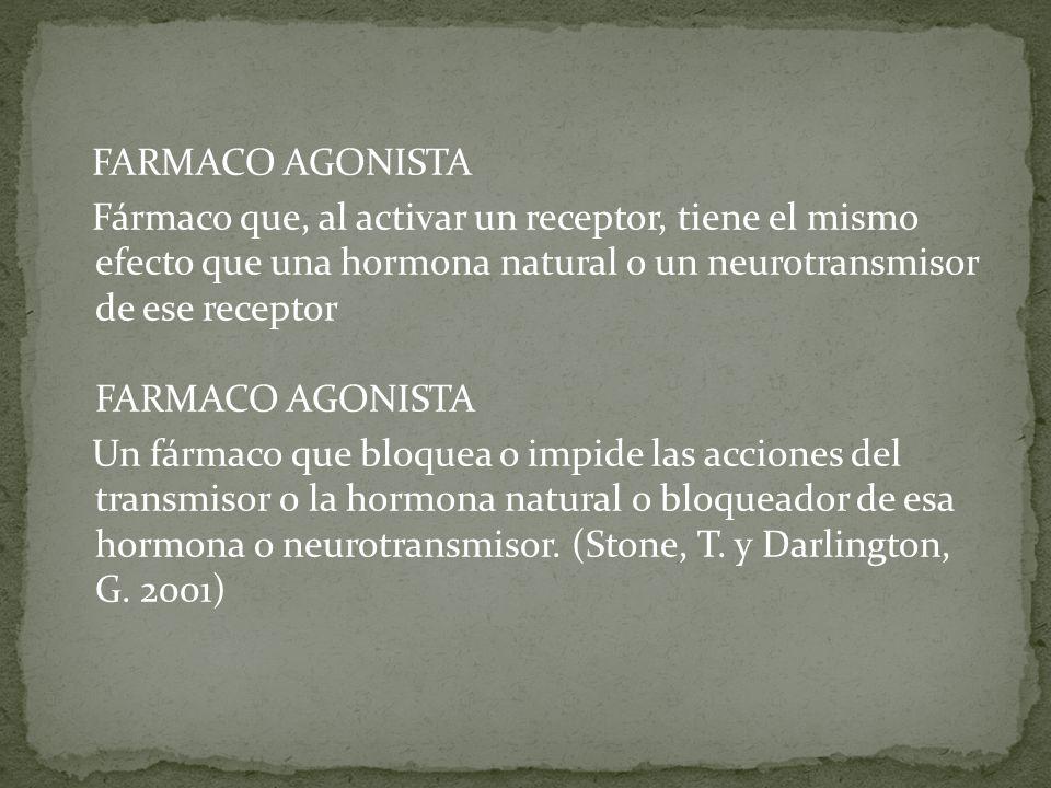 FARMACO AGONISTA