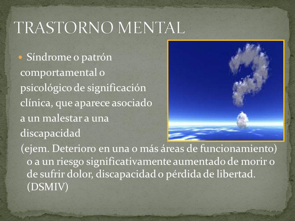 TRASTORNO MENTAL Síndrome o patrón comportamental o