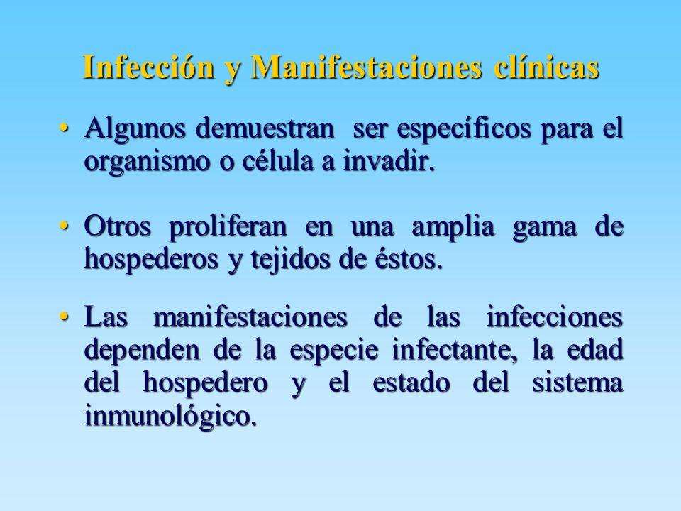 Infección y Manifestaciones clínicas