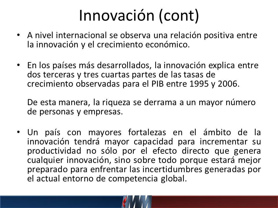 Innovación (cont) A nivel internacional se observa una relación positiva entre la innovación y el crecimiento económico.