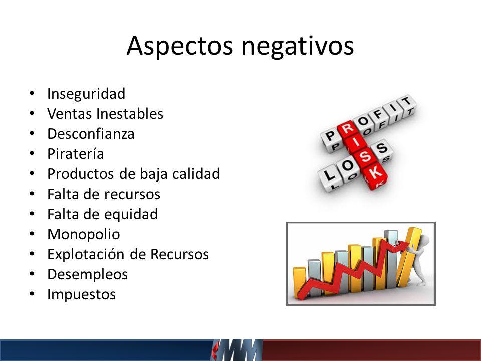 Aspectos negativos Inseguridad Ventas Inestables Desconfianza