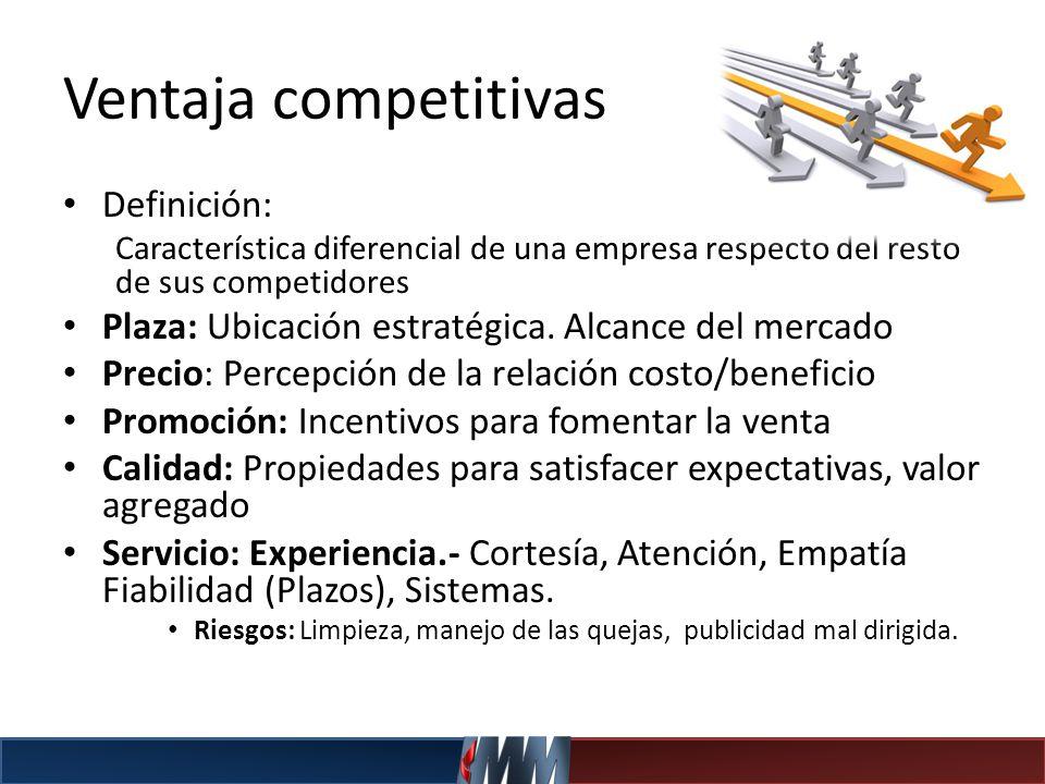 Ventaja competitivas Definición: