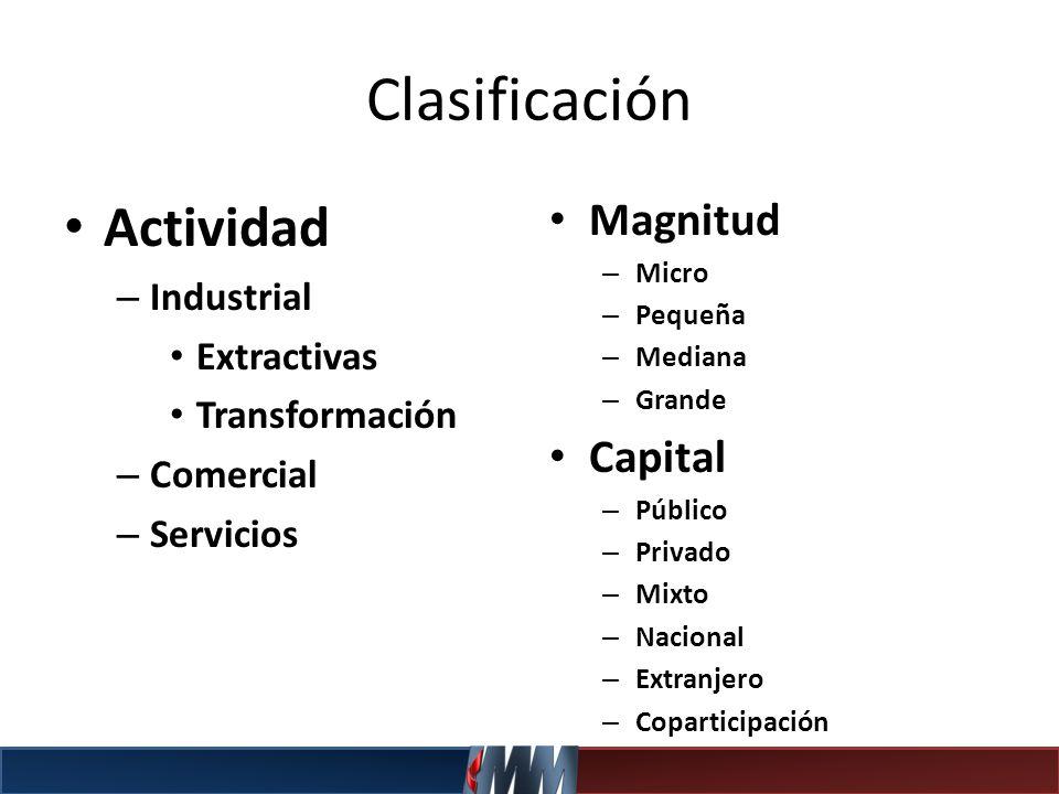 Clasificación Actividad Magnitud Capital Industrial Extractivas