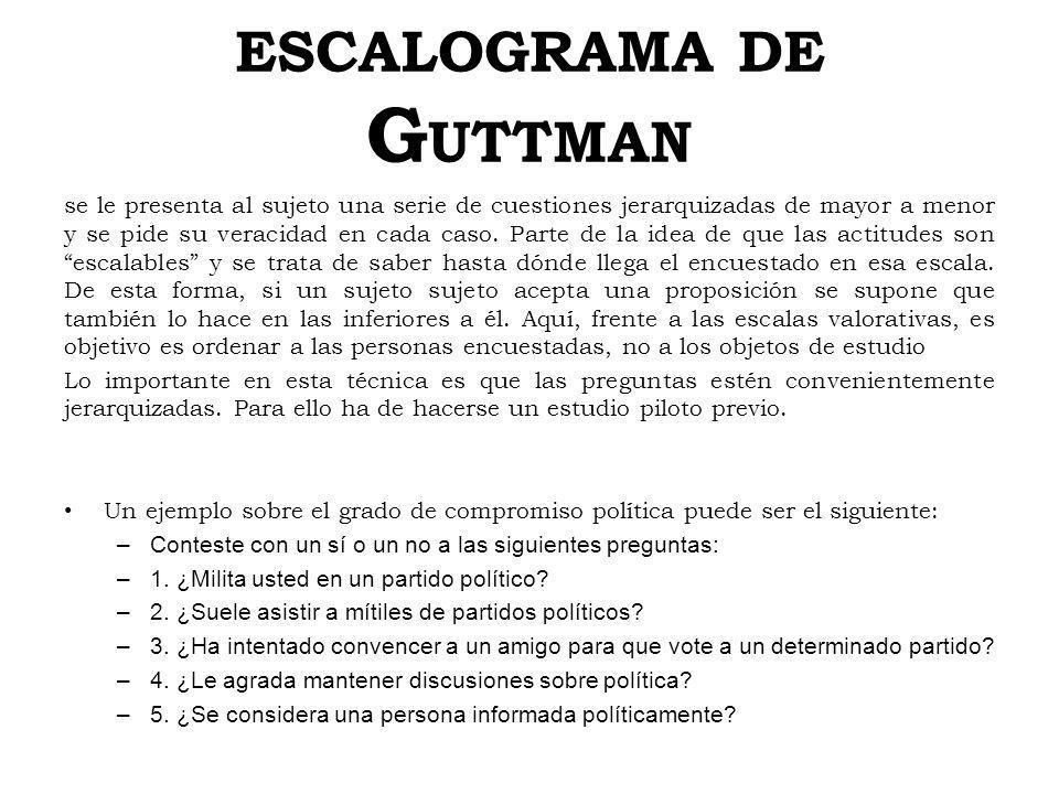 ESCALOGRAMA DE GUTTMAN