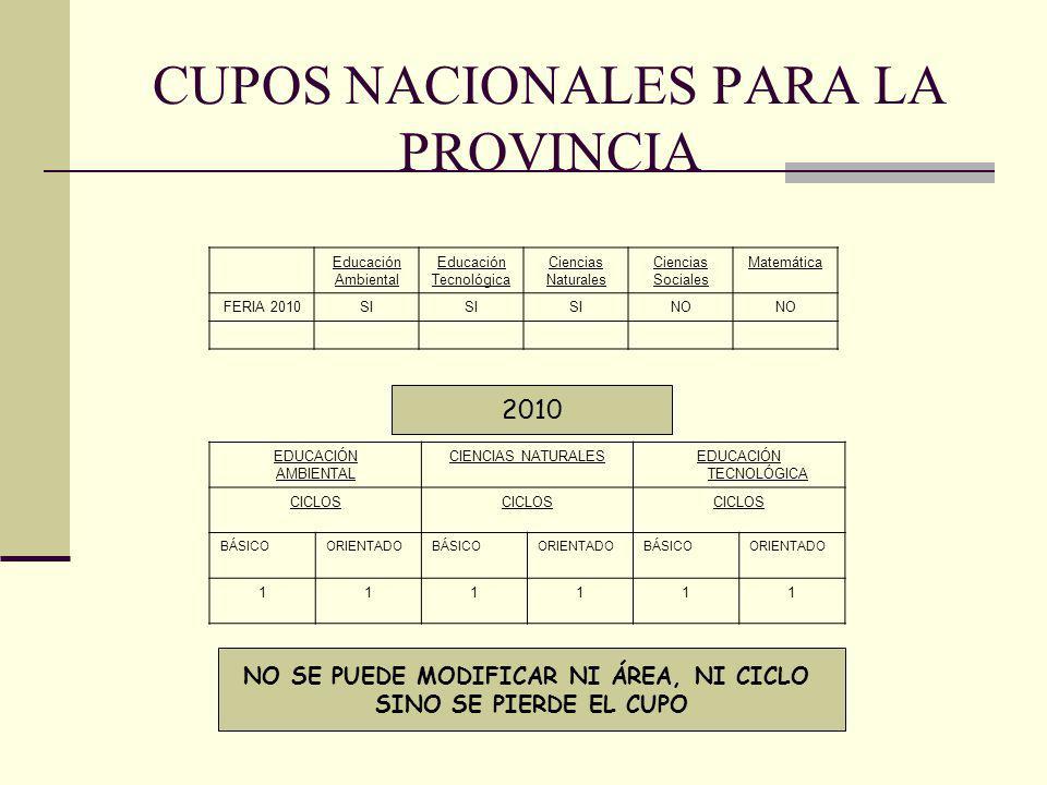 CUPOS NACIONALES PARA LA PROVINCIA