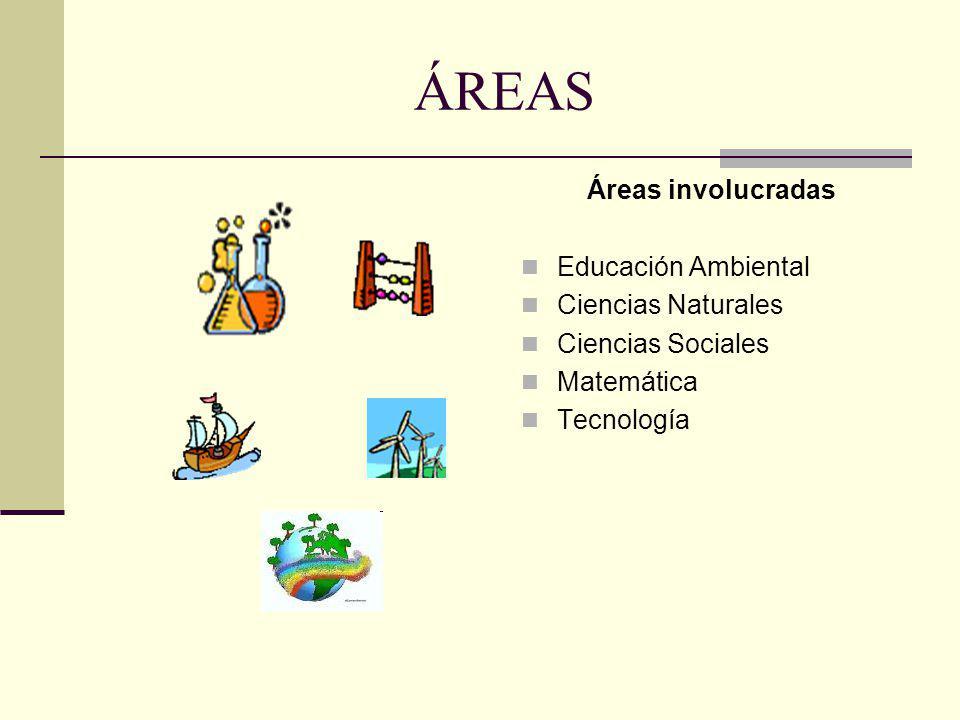 ÁREAS Áreas involucradas Educación Ambiental Ciencias Naturales