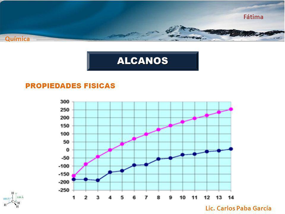 ALCANOS PROPIEDADES FISICAS