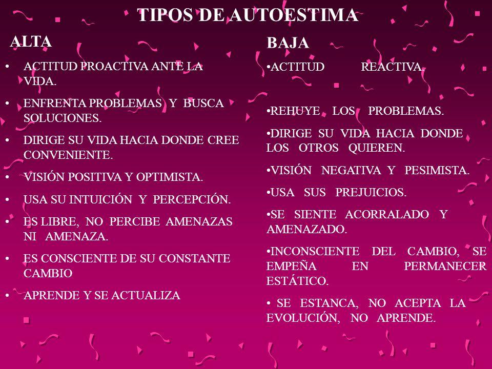 TIPOS DE AUTOESTIMA ALTA BAJA ACTITUD PROACTIVA ANTE LA VIDA.