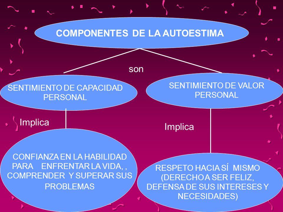son Implica Implica SENTIMIENTO DE VALOR PERSONAL