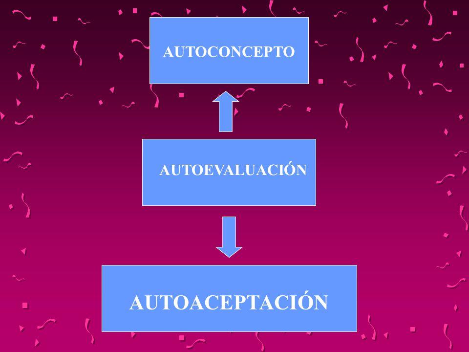 AUTOCONCEPTO AUTOEVALUACIÓN AUTOACEPTACIÓN