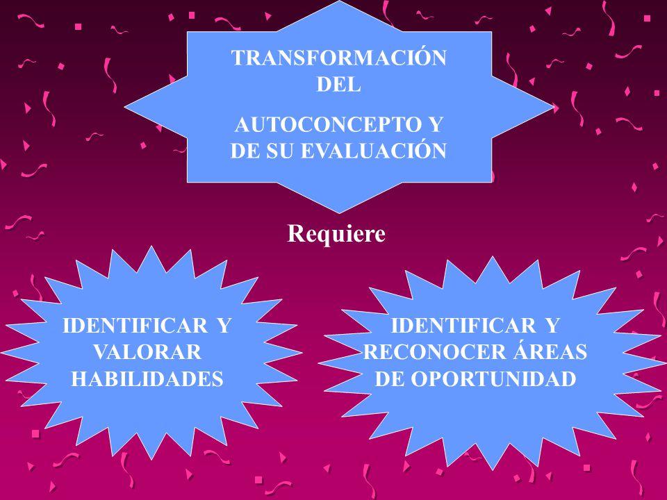 Requiere TRANSFORMACIÓN DEL AUTOCONCEPTO Y DE SU EVALUACIÓN