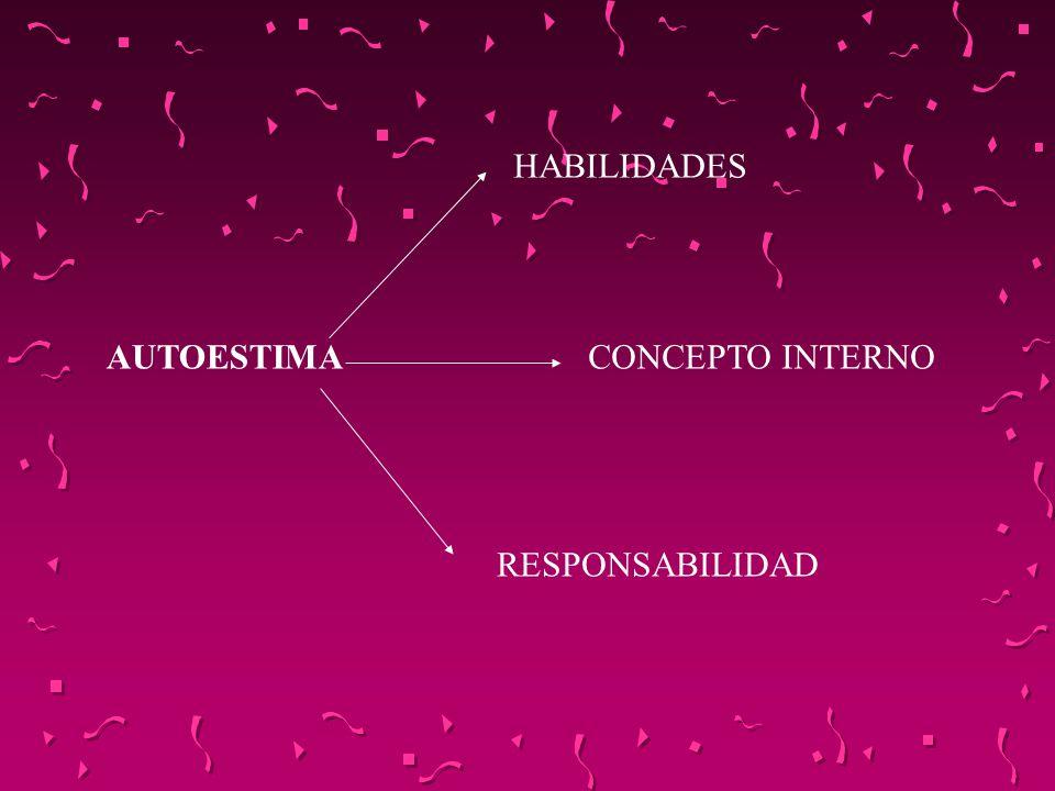 HABILIDADES AUTOESTIMA CONCEPTO INTERNO RESPONSABILIDAD