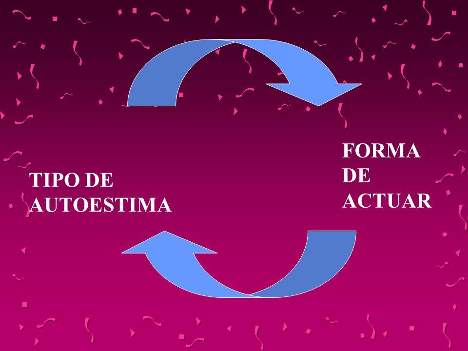 FORMA DE ACTUAR TIPO DE AUTOESTIMA