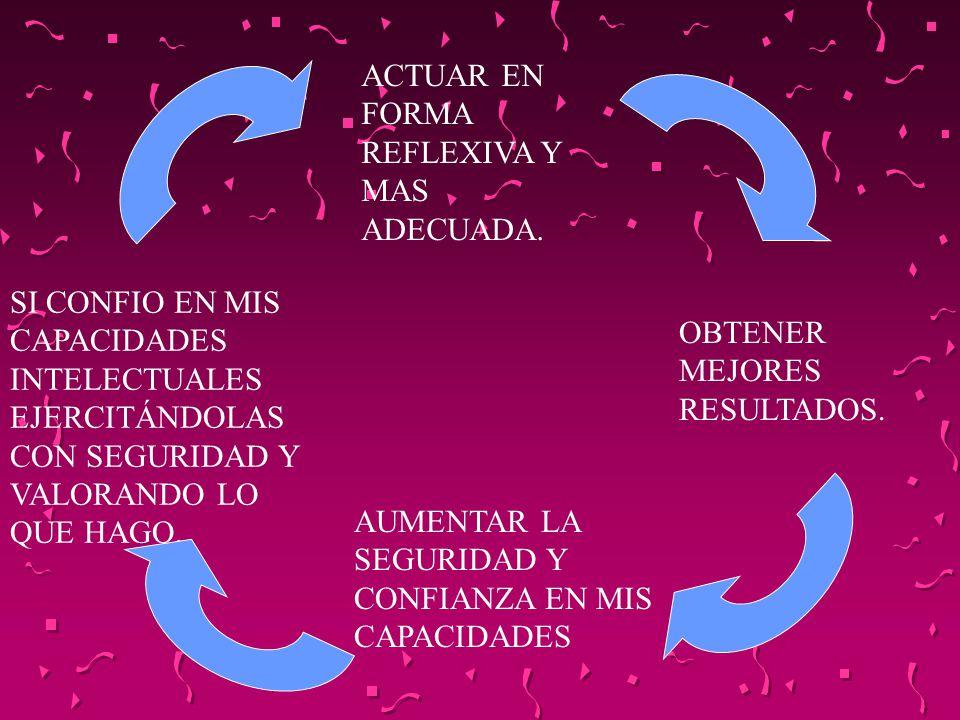 ACTUAR EN FORMA REFLEXIVA Y MAS ADECUADA.