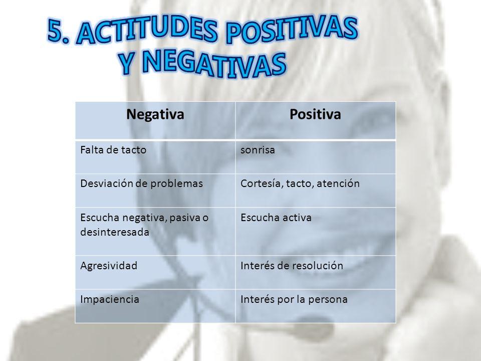 5. ACTITUDES POSITIVAS Y NEGATIVAS