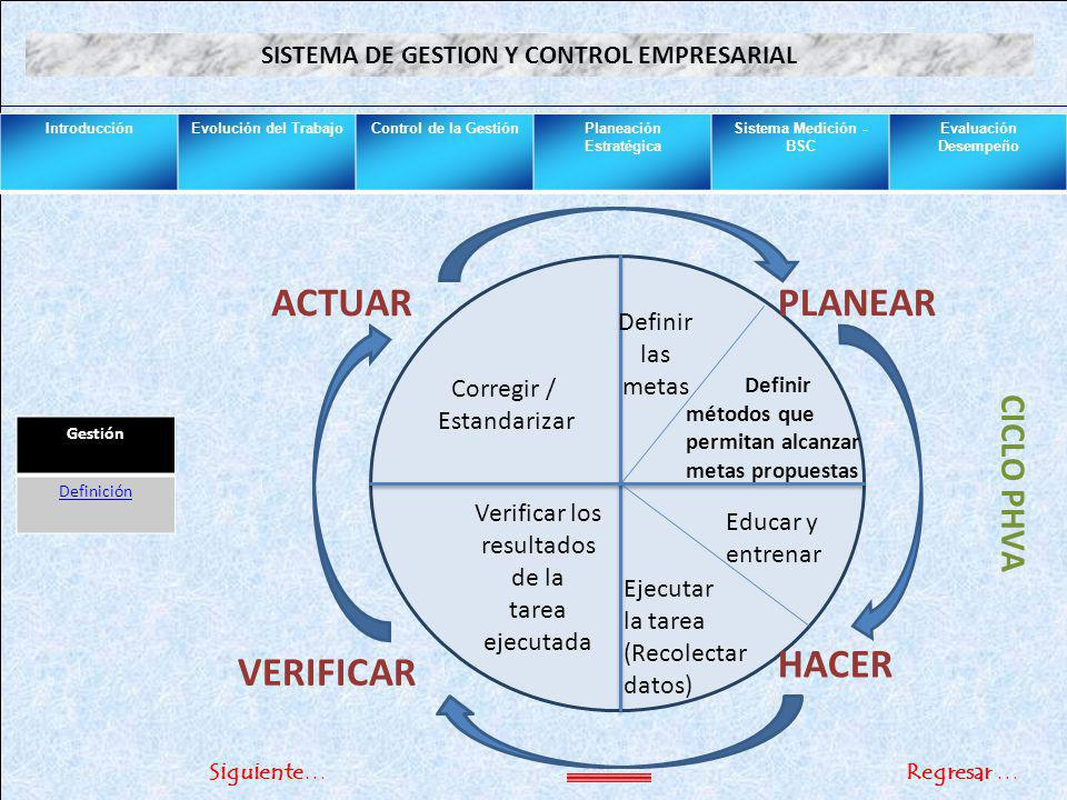 SISTEMA DE GESTION Y CONTROL EMPRESARIAL Planeación Estratégica