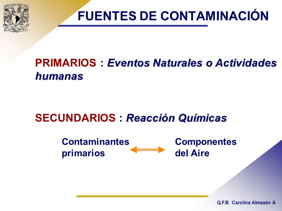 FUENTES DE CONTAMINACIÓN