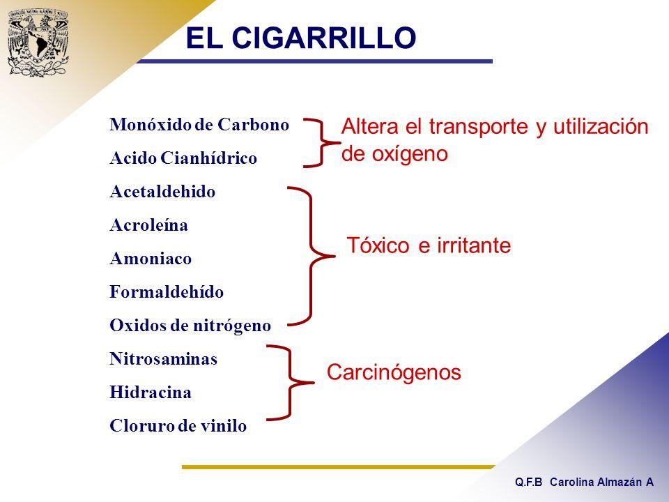 EL CIGARRILLO Altera el transporte y utilización de oxígeno
