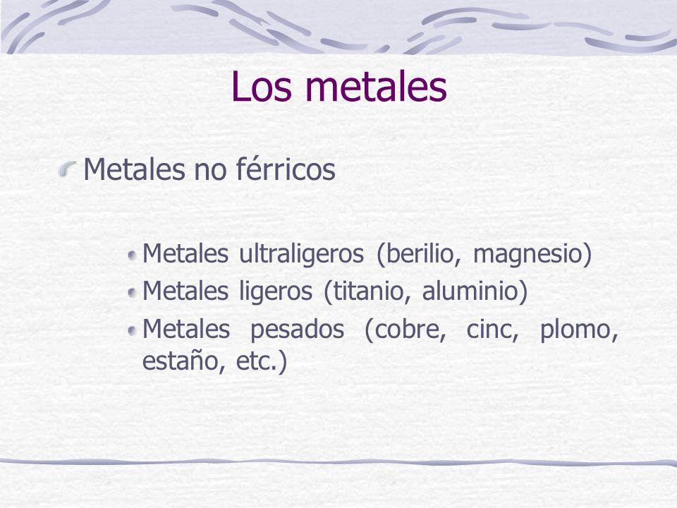 Los metales Metales no férricos