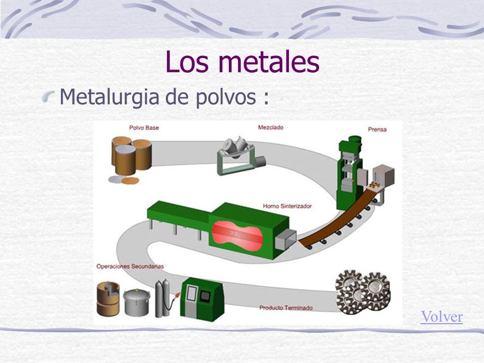 Los metales Metalurgia de polvos : Volver