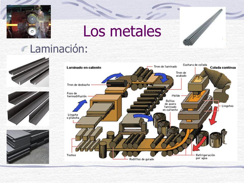 Los metales Laminación: