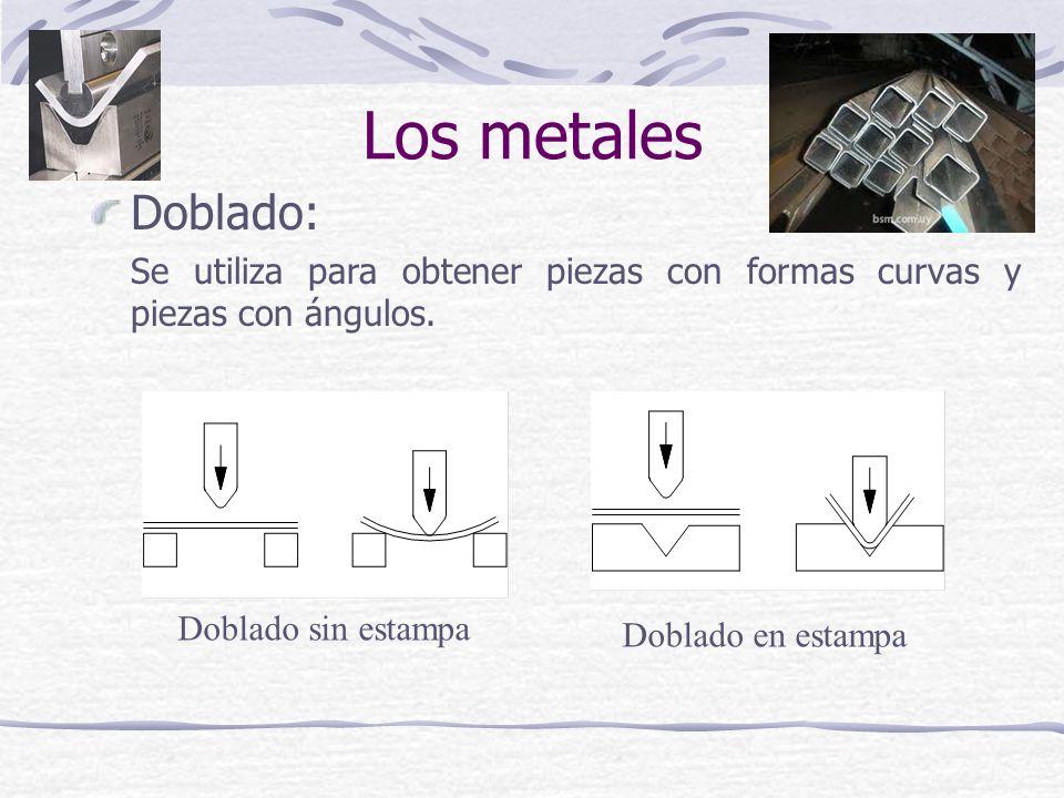 Los metales Doblado: Se utiliza para obtener piezas con formas curvas y piezas con ángulos. Doblado sin estampa.