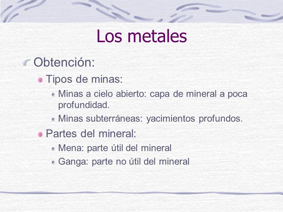 Los metales Obtención: Tipos de minas: Partes del mineral: