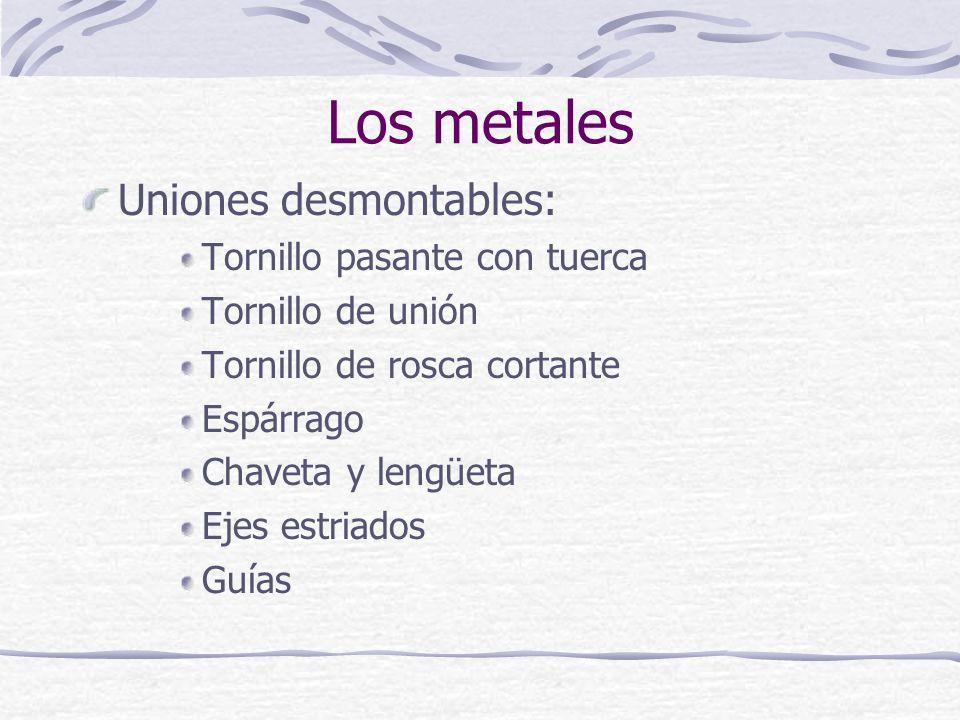 Los metales Uniones desmontables: Tornillo pasante con tuerca