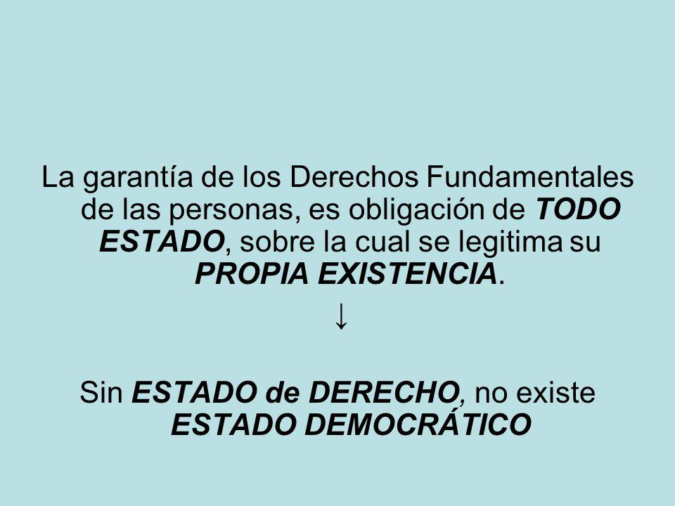 Sin ESTADO de DERECHO, no existe ESTADO DEMOCRÁTICO
