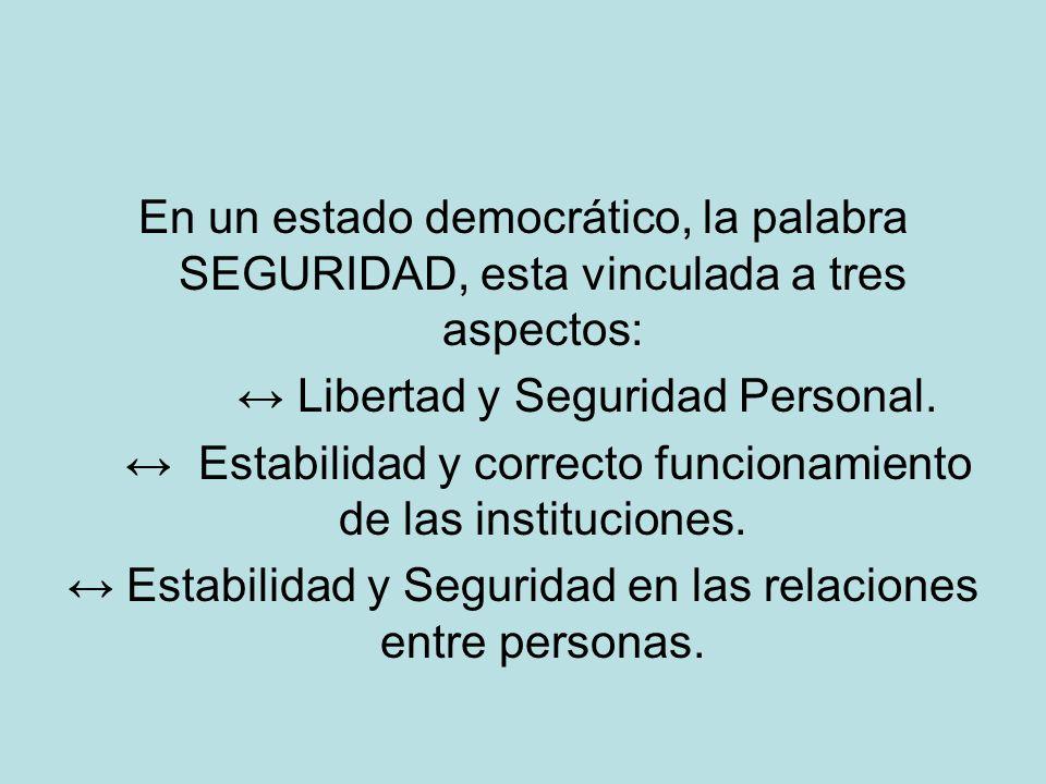 ↔ Libertad y Seguridad Personal.