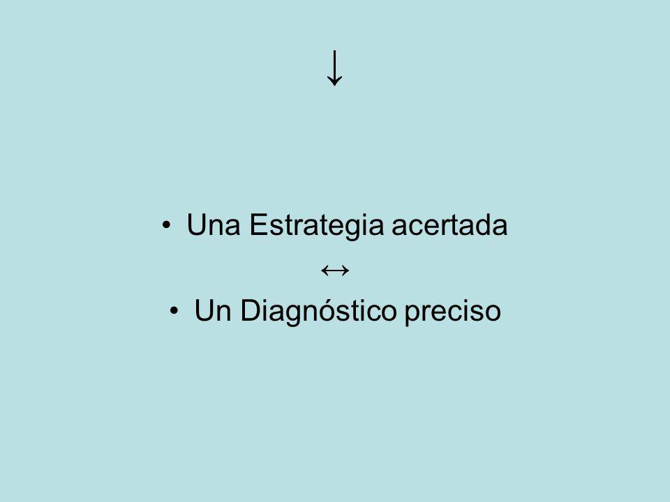 ↓ Una Estrategia acertada ↔ Un Diagnóstico preciso