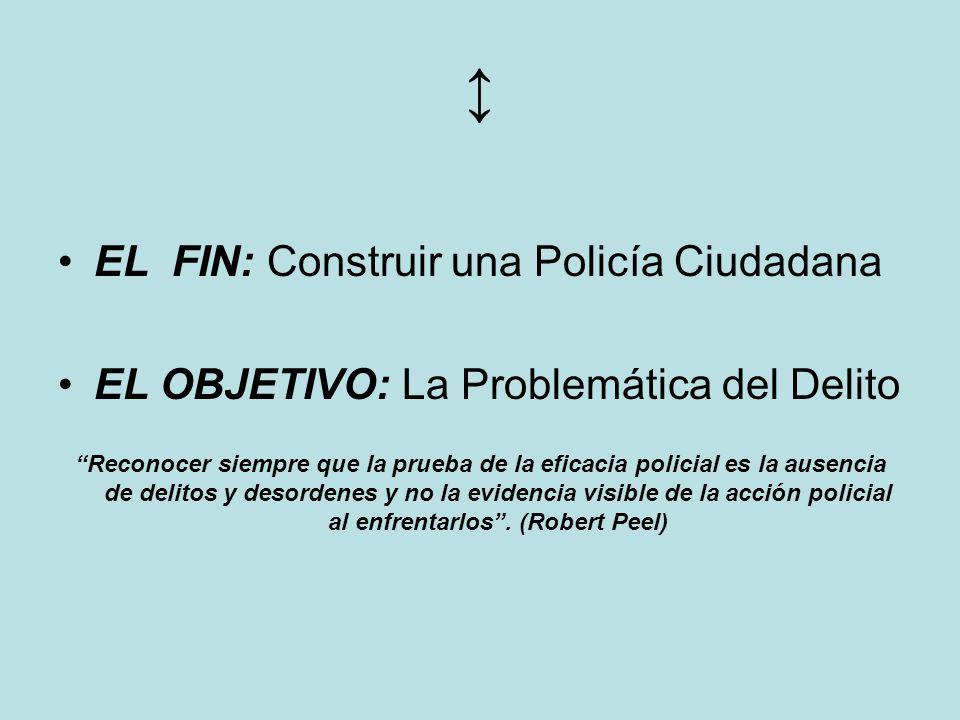 ↕ EL FIN: Construir una Policía Ciudadana
