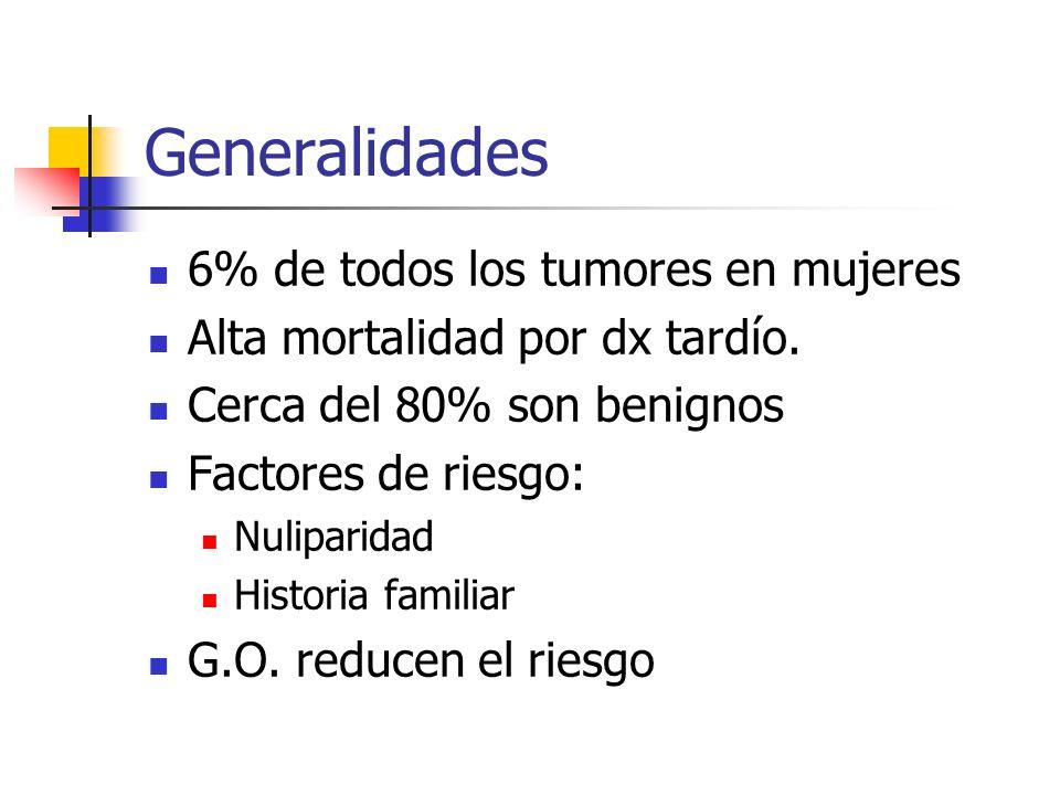 Generalidades 6% de todos los tumores en mujeres