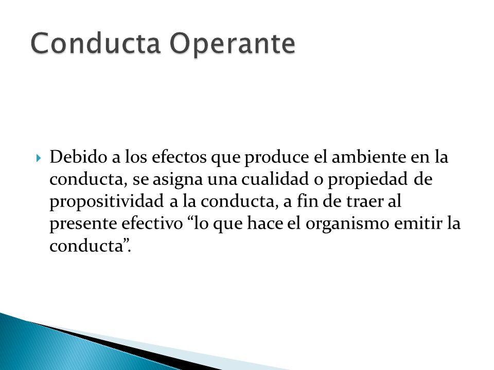 Conducta Operante