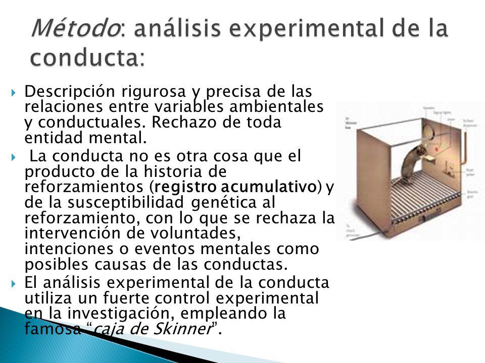 Método: análisis experimental de la conducta: