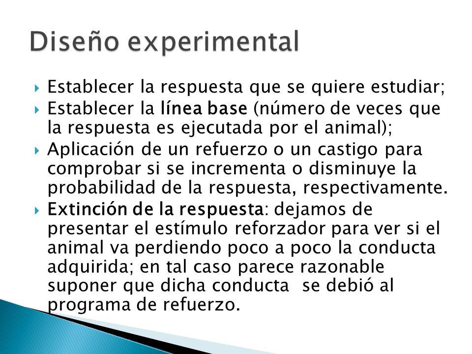 Diseño experimental Establecer la respuesta que se quiere estudiar;