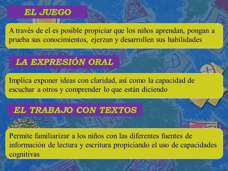 EL JUEGO LA EXPRESIÓN ORAL EL TRABAJO CON TEXTOS