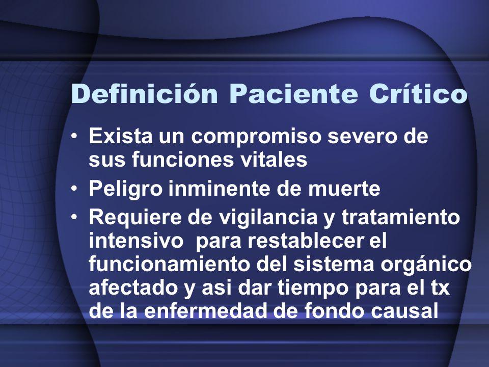 Definición Paciente Crítico