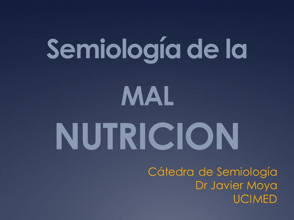 Semiología de la MAL NUTRICION