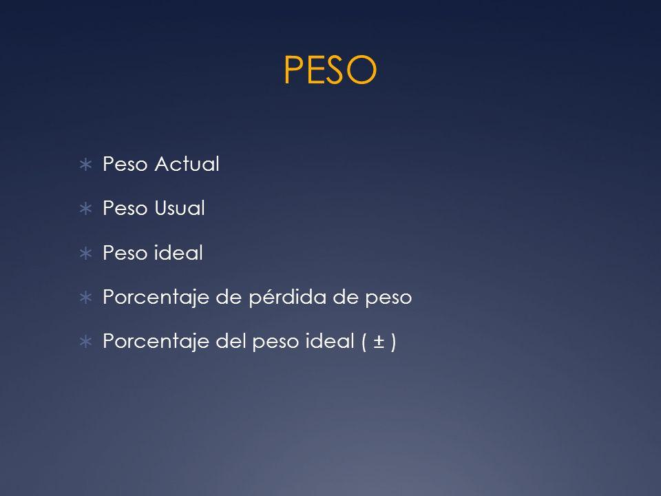 PESO Peso Actual Peso Usual Peso ideal Porcentaje de pérdida de peso