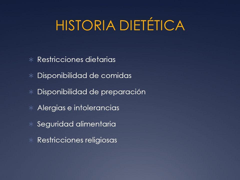 HISTORIA DIETÉTICA Restricciones dietarias Disponibilidad de comidas